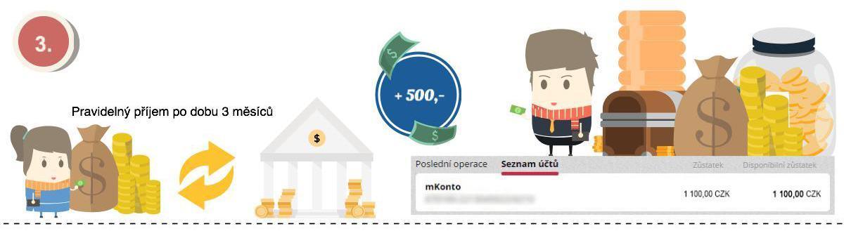 jak vydělat peníze bez podvodu