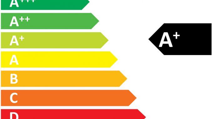 energetický štítek s energetickými třídami